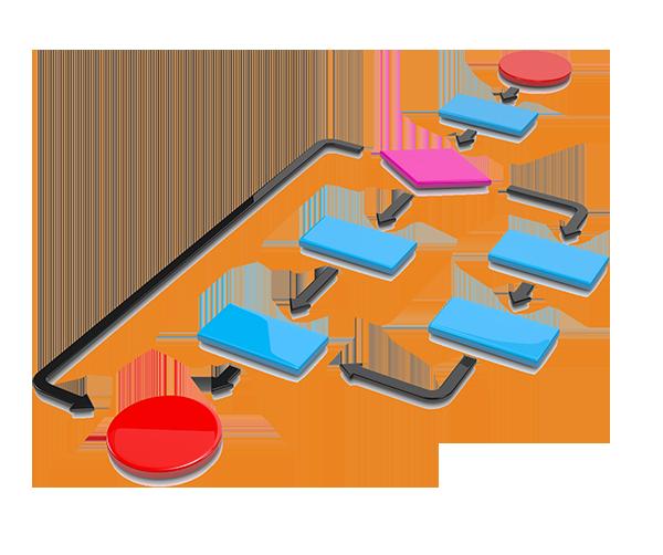 business-process-management