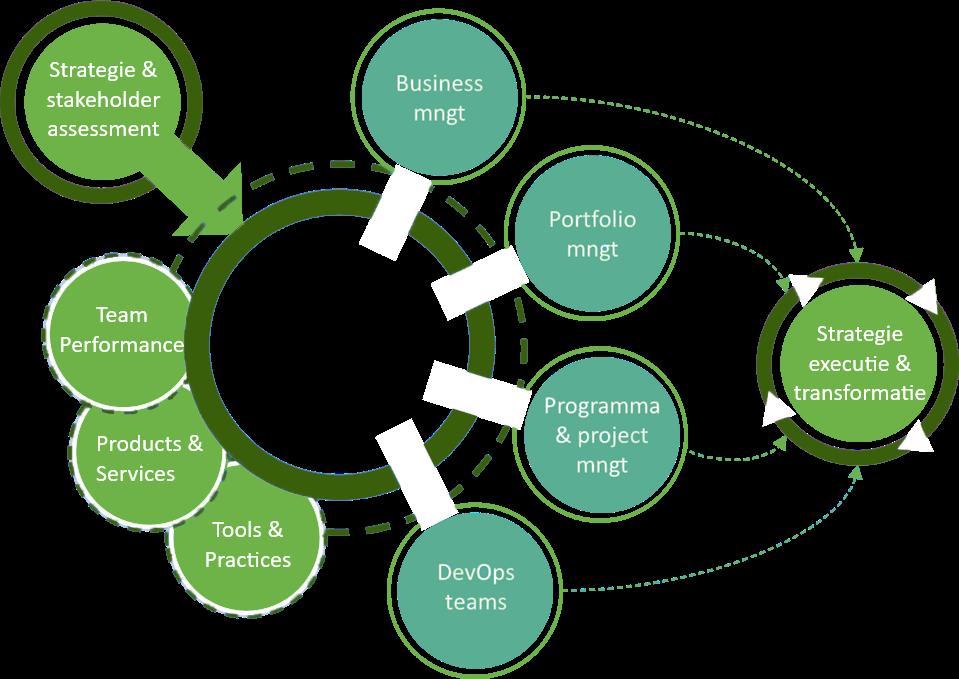 Enterprise-Architecture-Team