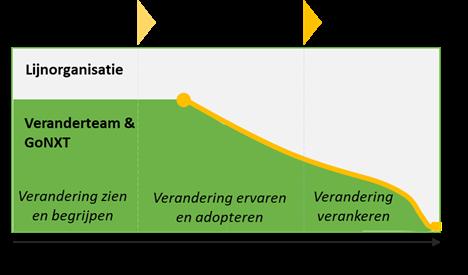 implementatie-2